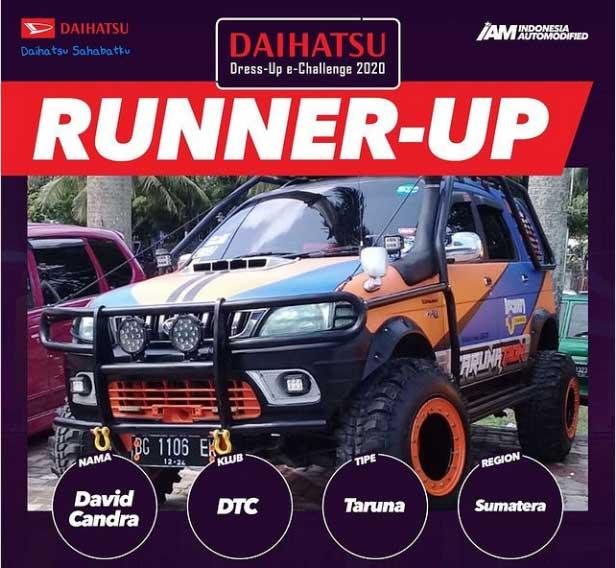 Juara Kedua (Runner-up) DDeC 2020