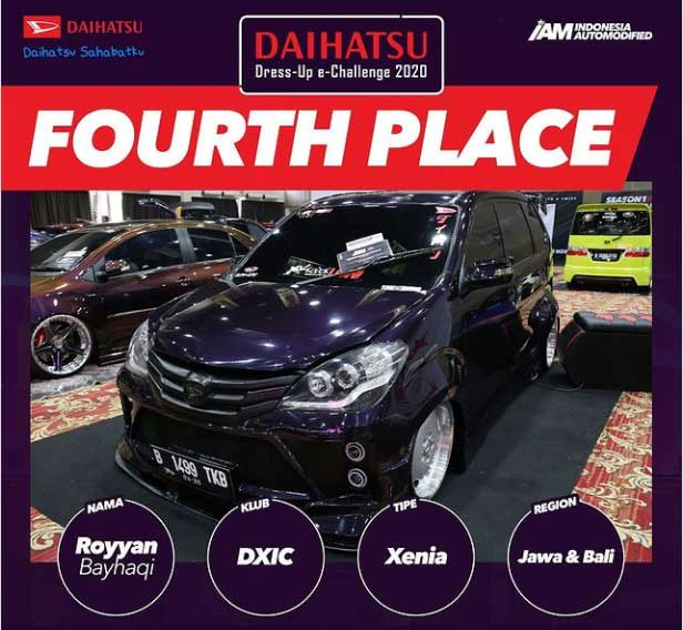 Juara Keempat (Fourth Winner) DDeC 2020
